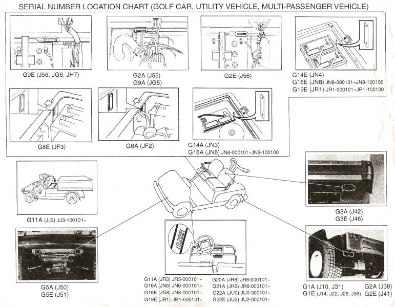 Image Result For Yamaha Golf Cart
